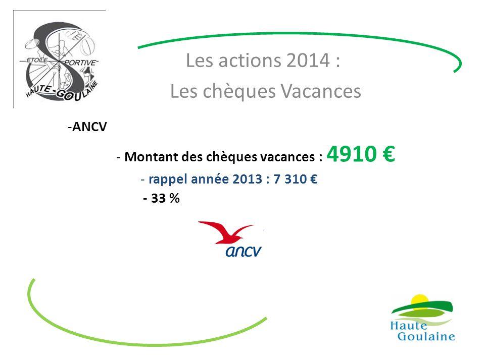 Les actions 2014 : Les chèques Vacances -ANCV - Montant des chèques vacances : 4910 € - rappel année 2013 : 7 310 € - 33 %