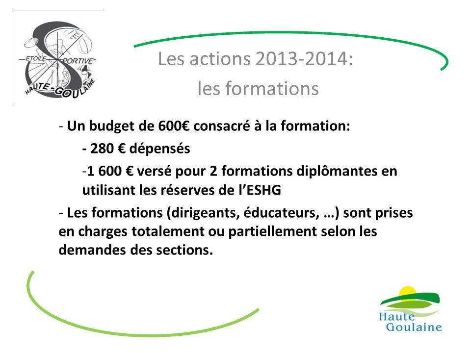 Les actions 2013-2014: les formations - Un budget de 600€ consacré à la formation: - 280 € dépensés -1 600 € versé pour 2 formations diplômantes en ut