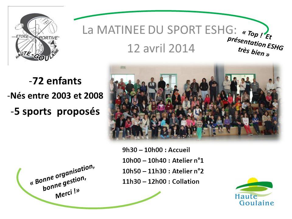 -72 enfants -Nés entre 2003 et 2008 -5 sports proposés « Top ! Et présentation ESHG très bien » « Bonne organisation, bonne gestion, Merci !» 9h30 – 1