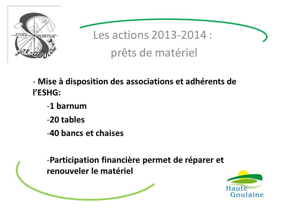 Les actions 2013-2014 : prêts de matériel - Mise à disposition des associations et adhérents de l'ESHG: -1 barnum -20 tables -40 bancs et chaises -Par