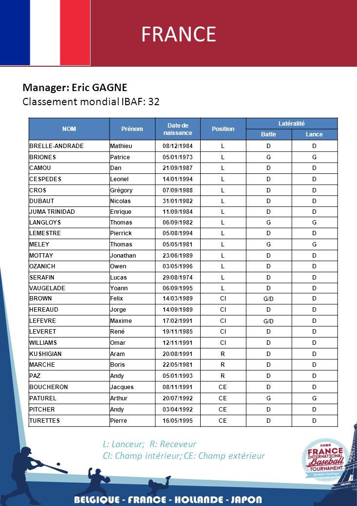 FRANCE Manager: Eric GAGNE Classement mondial IBAF: 32 NOMPrénom Date de naissance Position Latéralité BatteLance BRELLE-ANDRADEMathieu08/12/1984LDD B