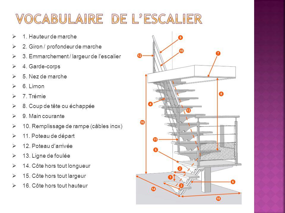  1. Hauteur de marche  2. Giron / profondeur de marche  3. Emmarchement / largeur de l'escalier  4. Garde-corps  5. Nez de marche  6. Limon  7.