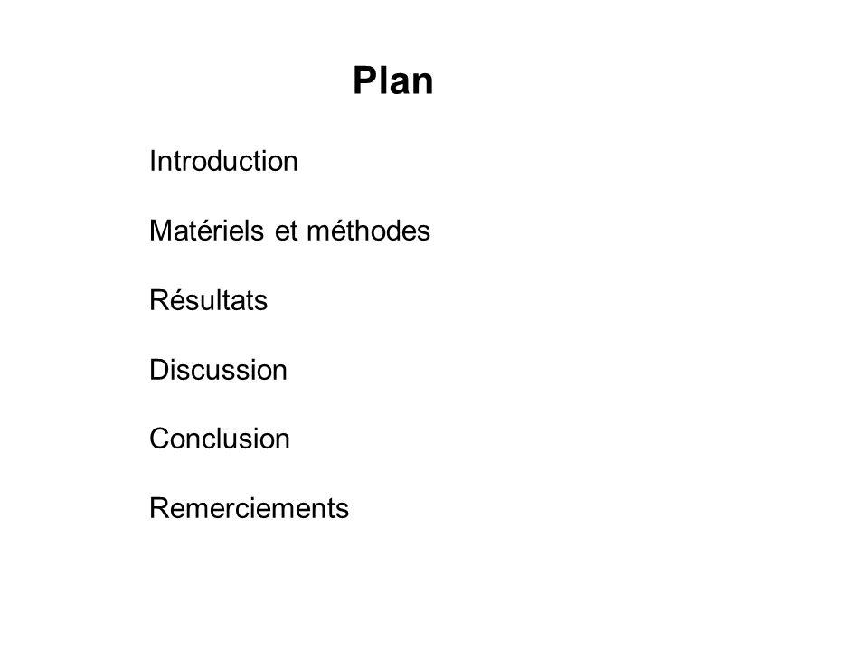 Plan Introduction Matériels et méthodes Résultats Discussion Conclusion Remerciements