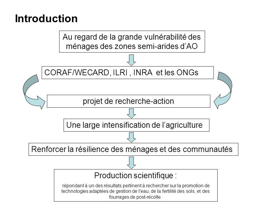 Approche : Introduire en milieu paysan, le système d'irrigation goutte-à-goutte et des techniques agronomiques appropriées pour la productivité et la production de la patate douce.