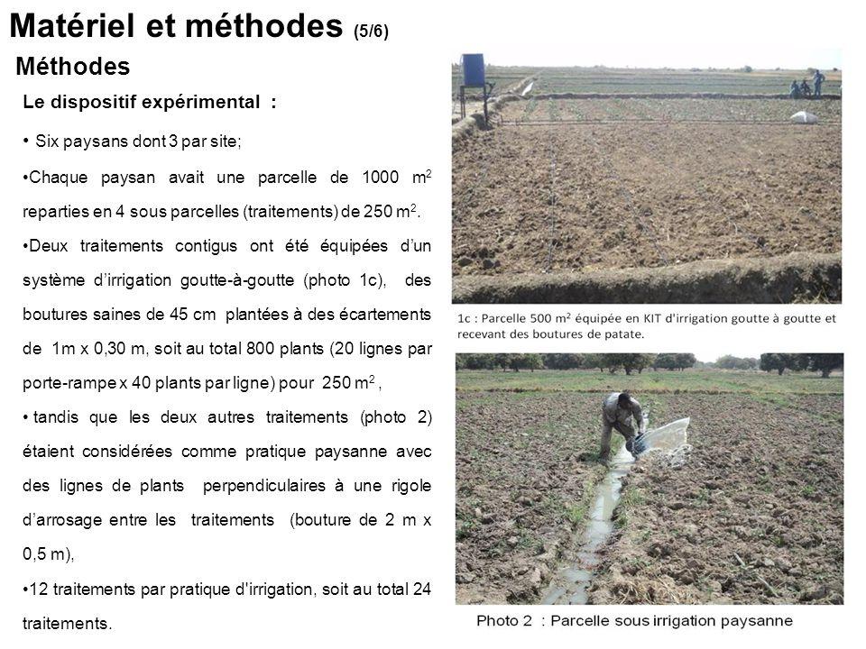 Le dispositif expérimental : Six paysans dont 3 par site; Chaque paysan avait une parcelle de 1000 m 2 reparties en 4 sous parcelles (traitements) de 250 m 2.