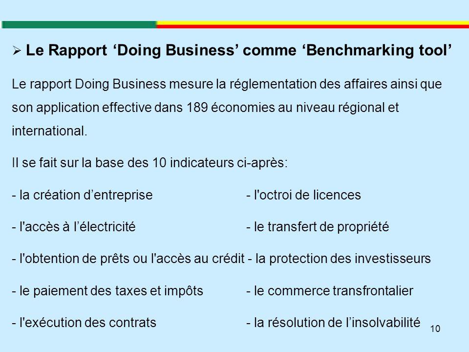 10  Le Rapport 'Doing Business' comme 'Benchmarking tool' Le rapport Doing Business mesure la réglementation des affaires ainsi que son application e