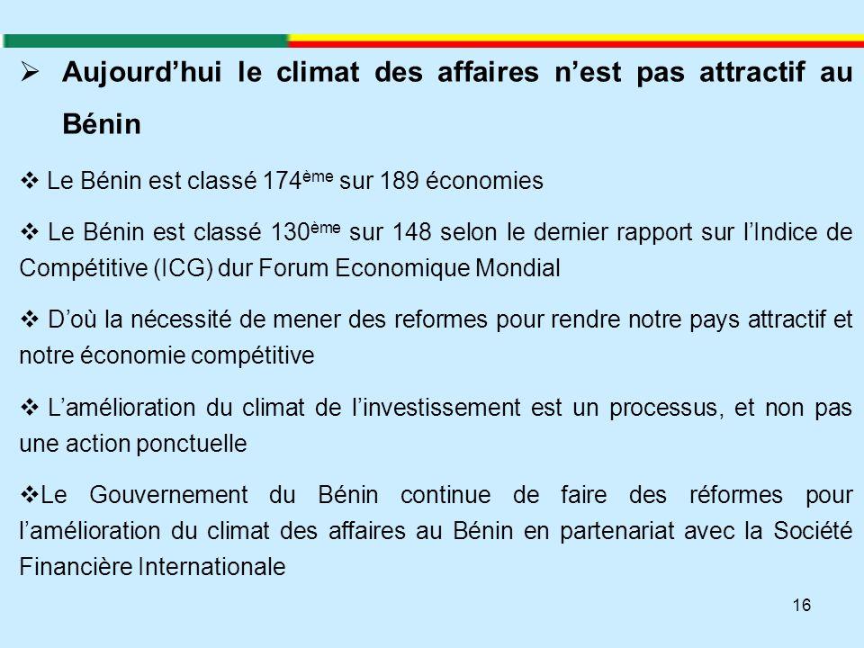 16  Aujourd'hui le climat des affaires n'est pas attractif au Bénin  Le Bénin est classé 174 ème sur 189 économies  Le Bénin est classé 130 ème sur
