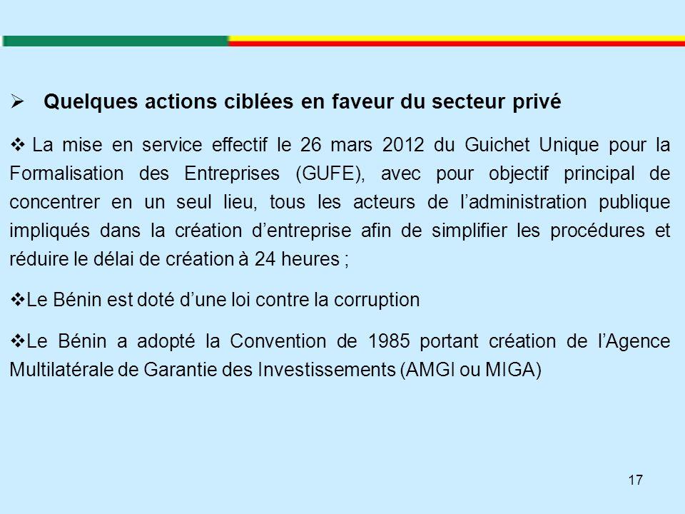 17  Quelques actions ciblées en faveur du secteur privé  La mise en service effectif le 26 mars 2012 du Guichet Unique pour la Formalisation des Ent