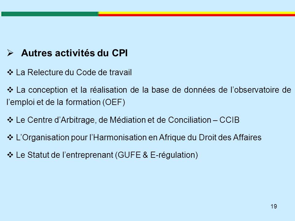 19  Autres activités du CPI  La Relecture du Code de travail  La conception et la réalisation de la base de données de l'observatoire de l'emploi e