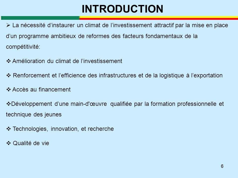 7 INTRODUCTION  Le Climat de l'Investissement est étroitement lié et essentiel à l'élimination de la Pauvreté Extrême et la Promotion de la Prospérité Partagée  Un bon environnement règlementaire peut booster l'activité entrepreneuriale  Améliorer la productivité et le volume des investissements  Facilitation et augmentation du nombre de la création d'entreprise  Facilitation de l'accès au financement pour les PME  Meilleurs accès aux marchés  Offrir davantage d'opportunités aux jeunes et créer plus d'emplois  Plus de revenus pour l'Etat  Plus de sécurité pour les travailleurs