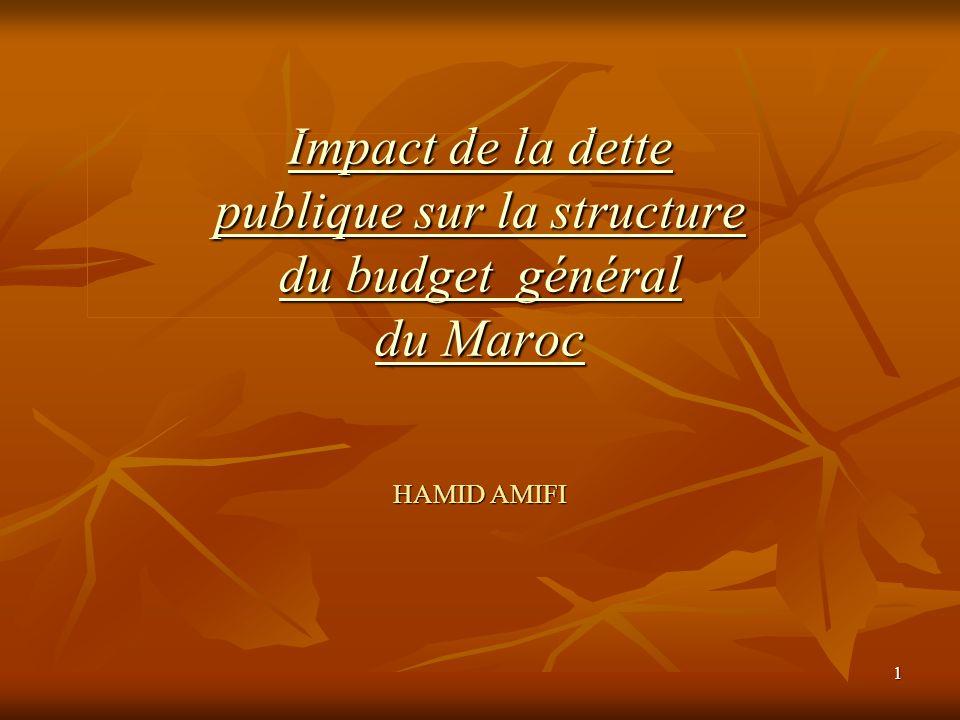 2 PLAN: Partie 1 : dette publique : évolution et contraintes Partie 2 : impact de la dette sur les composantes du budget général