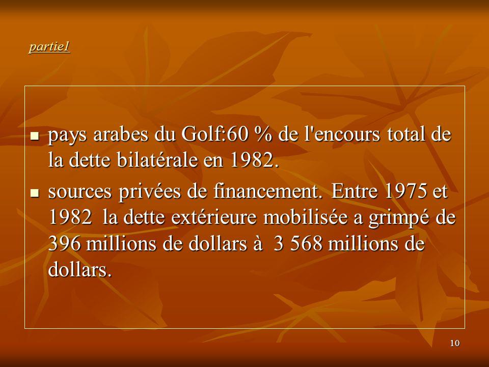 10 partie1 pays arabes du Golf:60 % de l'encours total de la dette bilatérale en 1982. pays arabes du Golf:60 % de l'encours total de la dette bilatér
