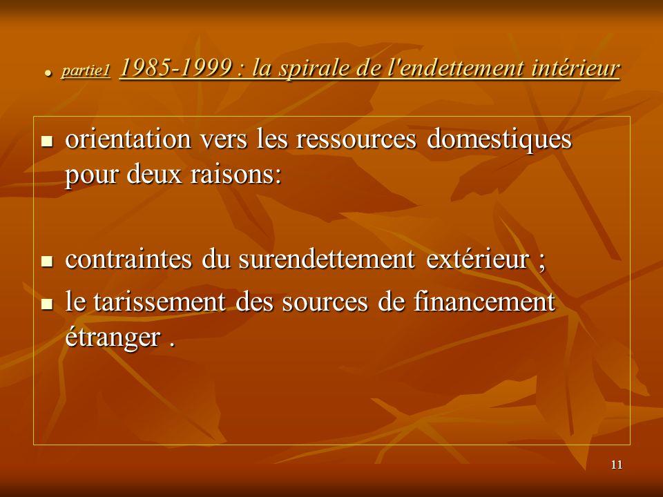 11. partie1 1985-1999 : la spirale de l'endettement intérieur orientation vers les ressources domestiques pour deux raisons: orientation vers les ress