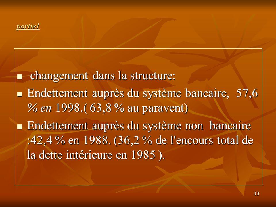 13 partie1 changement dans la structure: changement dans la structure: Endettement auprès du système bancaire, 57,6 % en 1998.( 63,8 % au paravent) En