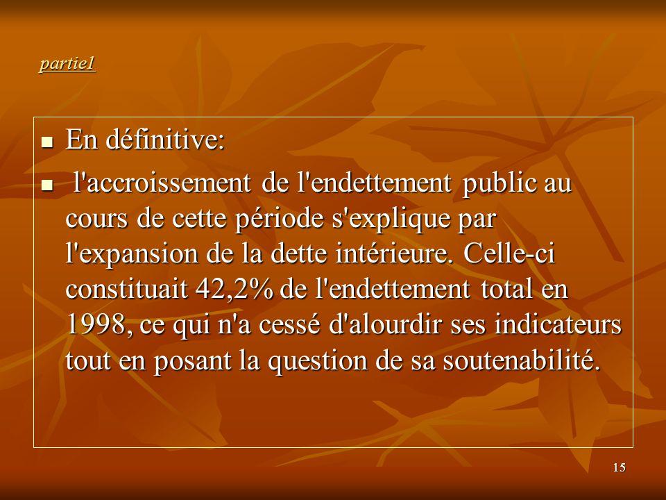 15 partie1 En définitive: En définitive: l'accroissement de l'endettement public au cours de cette période s'explique par l'expansion de la dette inté