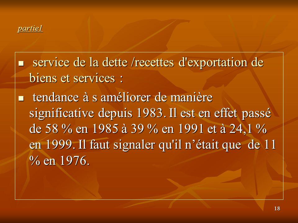 18 partie1 service de la dette /recettes d'exportation de biens et services : service de la dette /recettes d'exportation de biens et services : tenda