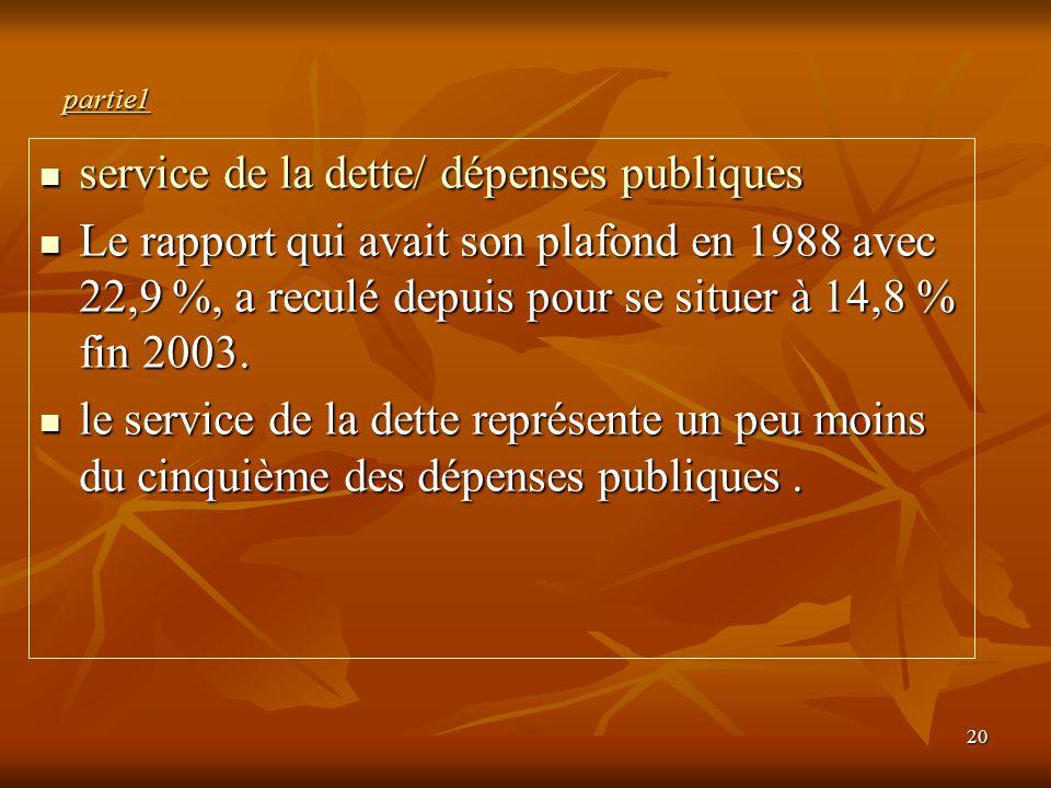 20 partie1 service de la dette/ dépenses publiques service de la dette/ dépenses publiques Le rapport qui avait son plafond en 1988 avec 22,9 %, a rec