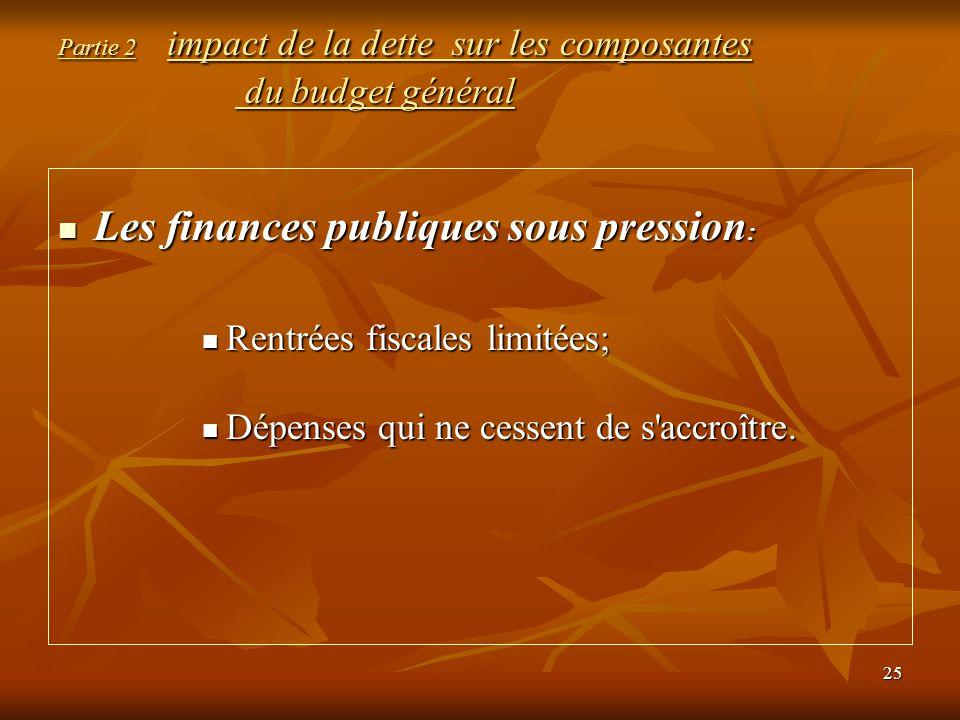 25 Partie 2 impact de la dette sur les composantes du budget général Partie 2 impact de la dette sur les composantes du budget général Les finances pu