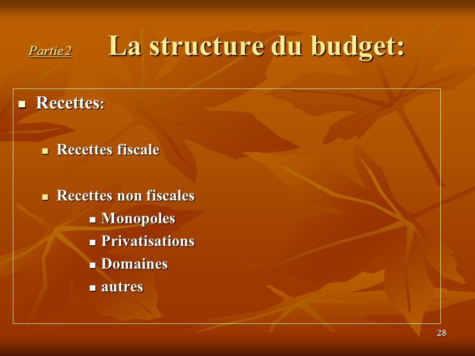 28 Partie 2 La structure du budget: Recettes : Recettes : Recettes fiscale Recettes fiscale Recettes non fiscales Recettes non fiscales Monopoles Mono