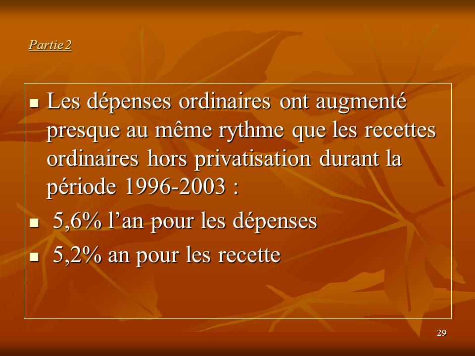 29 Partie 2 Les dépenses ordinaires ont augmenté presque au même rythme que les recettes ordinaires hors privatisation durant la période 1996-2003 : L