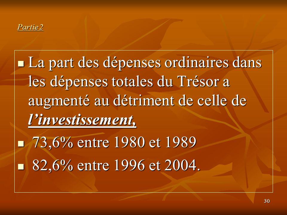 30 Partie 2 La part des dépenses ordinaires dans les dépenses totales du Trésor a augmenté au détriment de celle de l'investissement, La part des dépe
