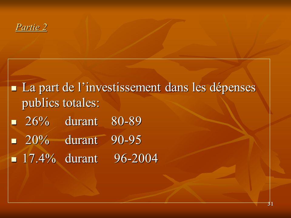 31 Partie 2 La part de l'investissement dans les dépenses publics totales: La part de l'investissement dans les dépenses publics totales: 26% durant 8