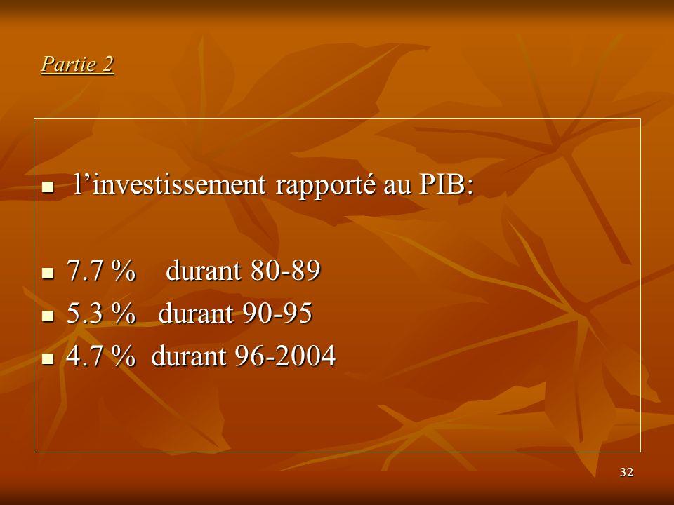 32 Partie 2 l'investissement rapporté au PIB: l'investissement rapporté au PIB: 7.7 % durant 80-89 7.7 % durant 80-89 5.3 % durant 90-95 5.3 % durant