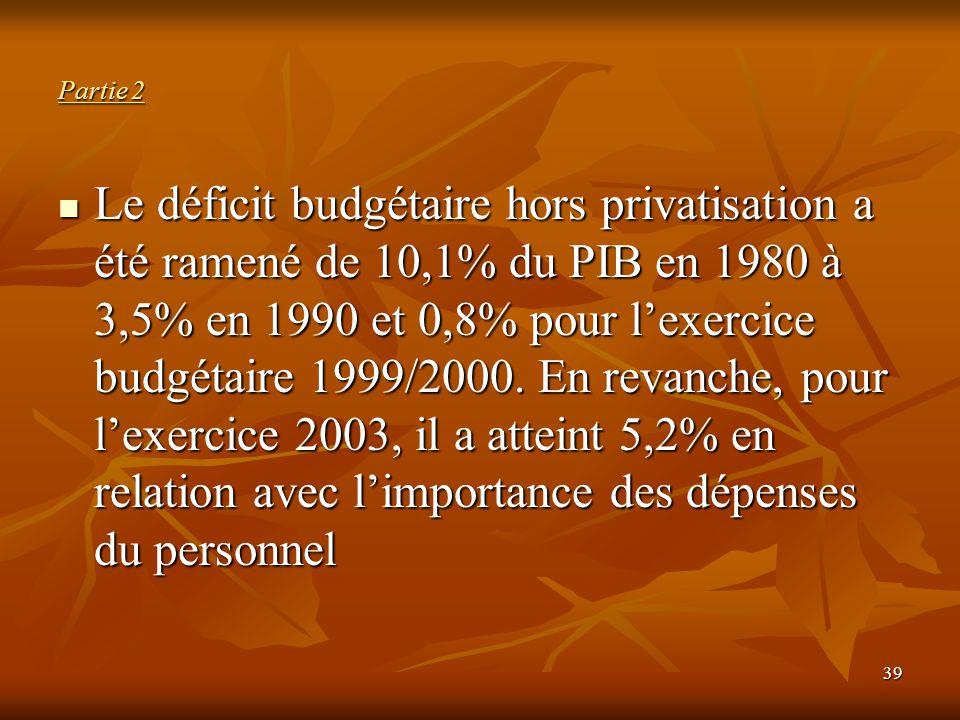 39 Partie 2 Le déficit budgétaire hors privatisation a été ramené de 10,1% du PIB en 1980 à 3,5% en 1990 et 0,8% pour l'exercice budgétaire 1999/2000.
