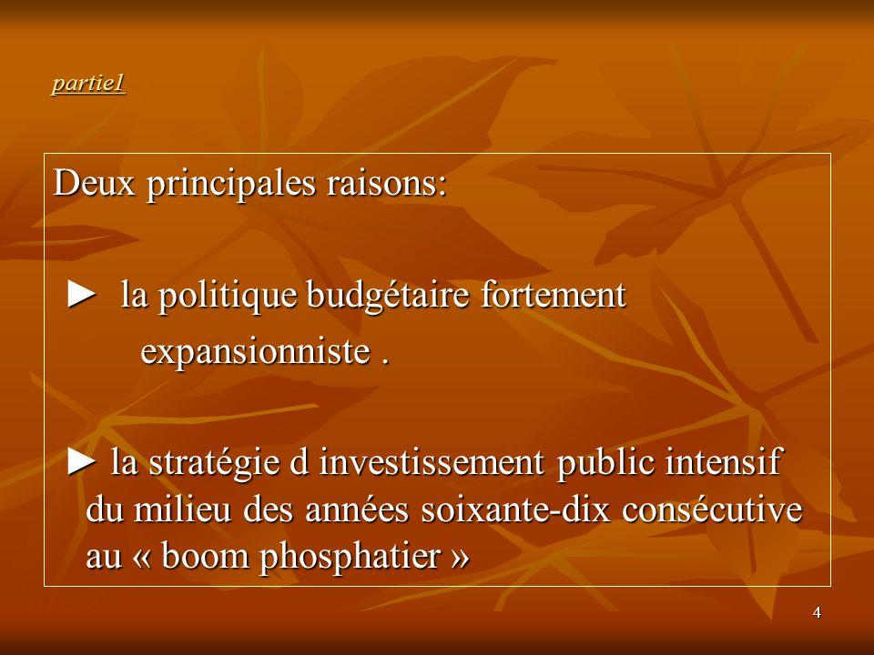 4 partie1 Deux principales raisons: ► la politique budgétaire fortement ► la politique budgétaire fortement expansionniste. expansionniste. ► la strat