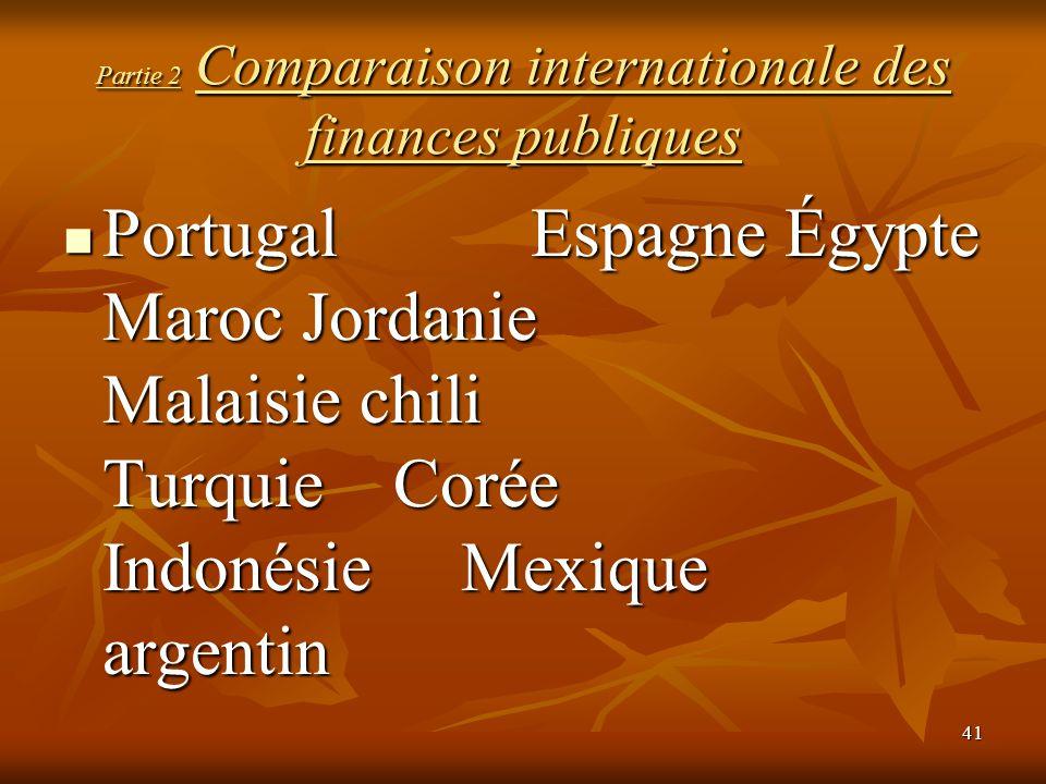 41 Partie 2 Comparaison internationale des finances publiques Portugal Espagne Égypte Maroc Jordanie Malaisie chili Turquie Corée Indonésie Mexique ar