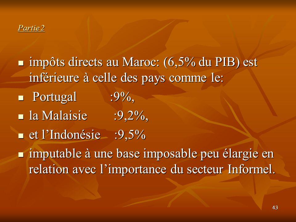 43 Partie 2 impôts directs au Maroc: (6,5% du PIB) est inférieure à celle des pays comme le: impôts directs au Maroc: (6,5% du PIB) est inférieure à c