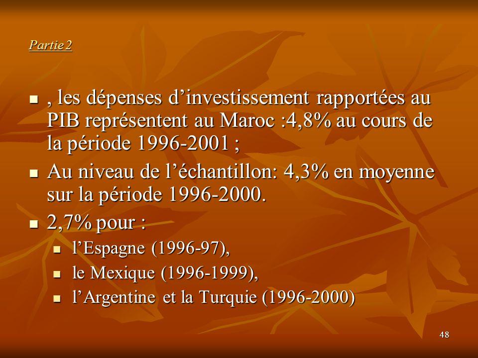 48 Partie 2, les dépenses d'investissement rapportées au PIB représentent au Maroc :4,8% au cours de la période 1996-2001 ;, les dépenses d'investisse
