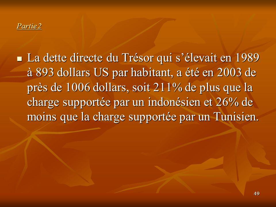 49 Partie 2 La dette directe du Trésor qui s'élevait en 1989 à 893 dollars US par habitant, a été en 2003 de près de 1006 dollars, soit 211% de plus q