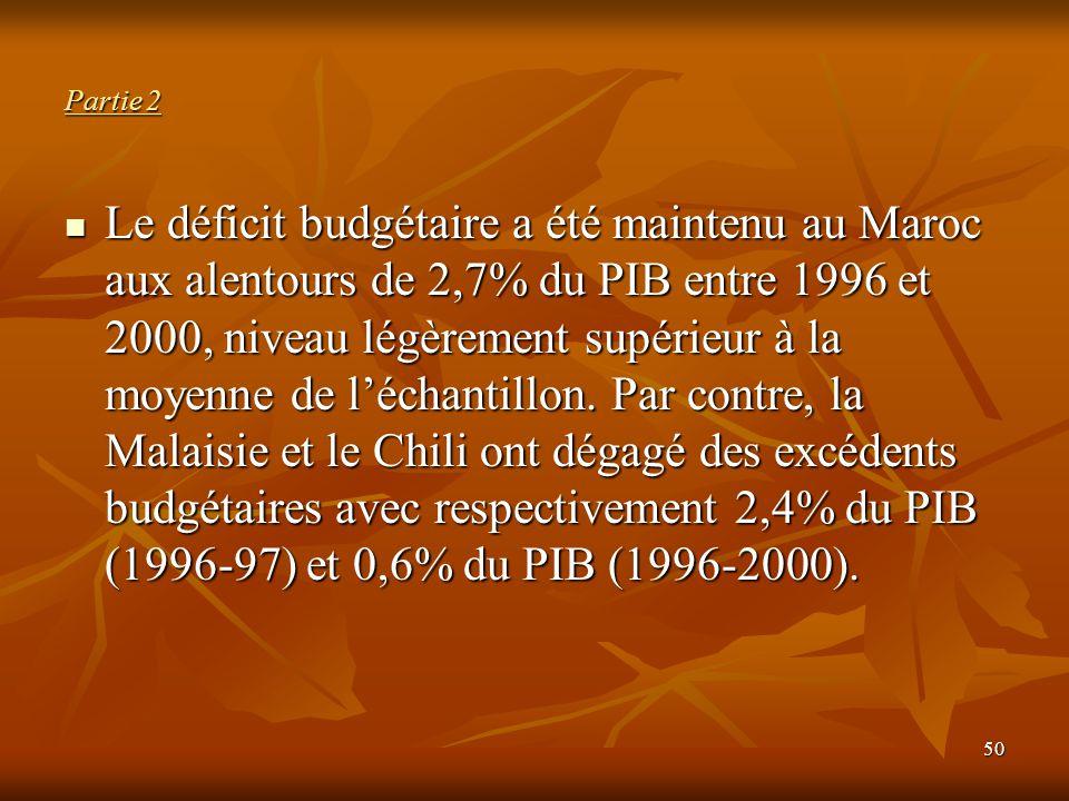 50 Partie 2 Le déficit budgétaire a été maintenu au Maroc aux alentours de 2,7% du PIB entre 1996 et 2000, niveau légèrement supérieur à la moyenne de