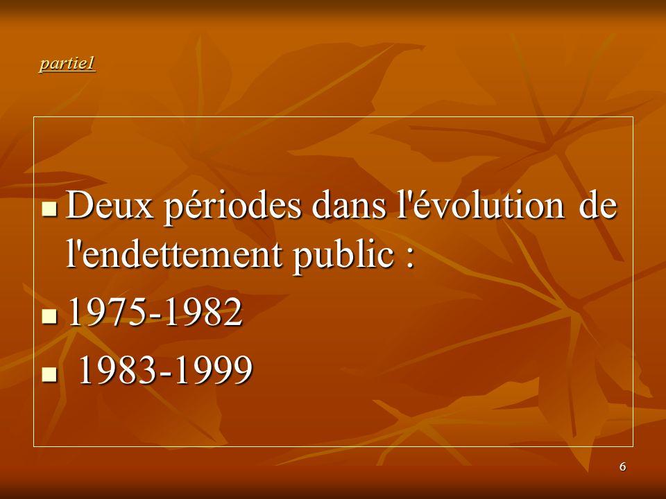 6 partie1 Deux périodes dans l'évolution de l'endettement public : Deux périodes dans l'évolution de l'endettement public : 1975-1982 1975-1982 1983-1