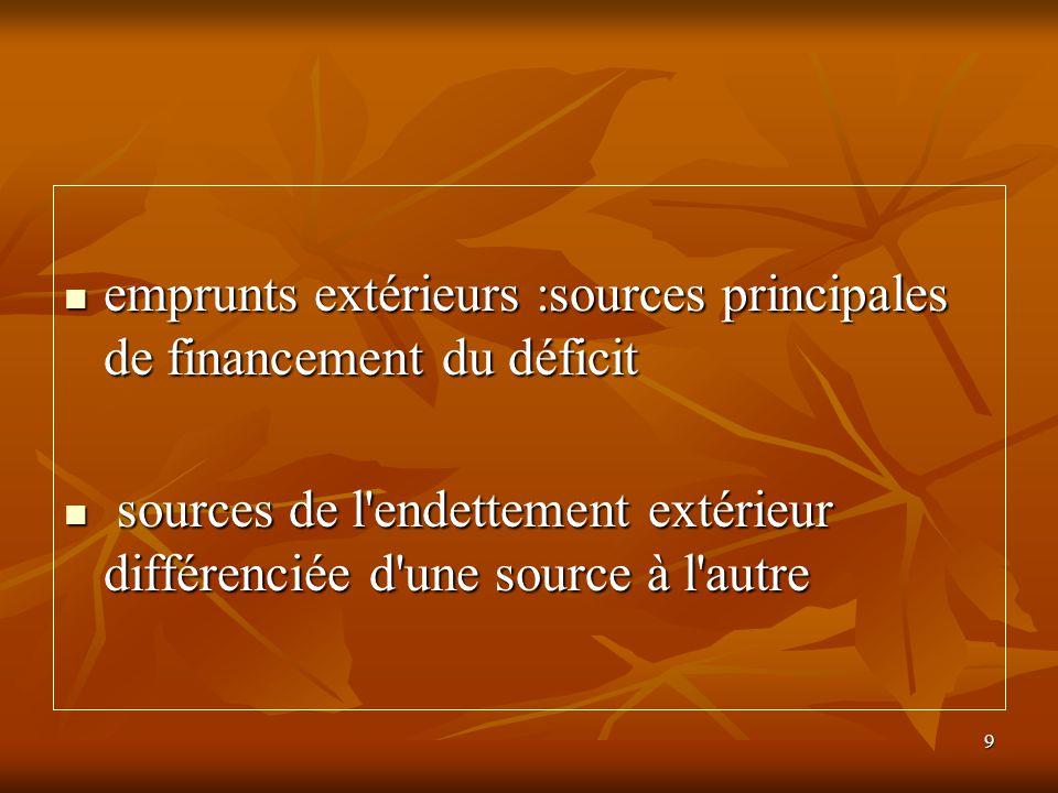 9 emprunts extérieurs :sources principales de financement du déficit emprunts extérieurs :sources principales de financement du déficit sources de l'e