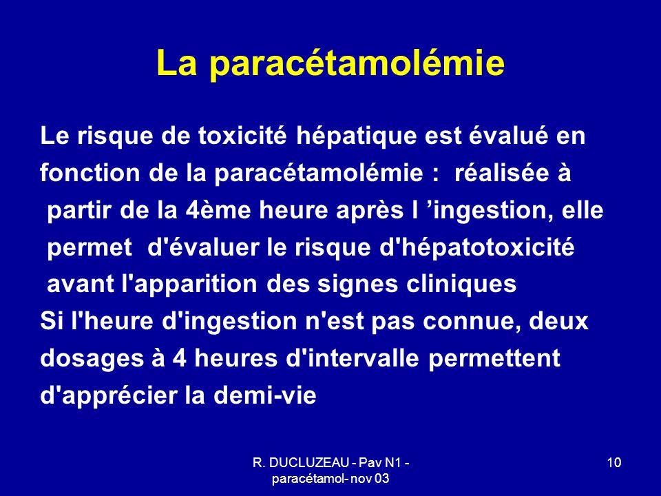 R. DUCLUZEAU - Pav N1 - paracétamol- nov 03 10 La paracétamolémie Le risque de toxicité hépatique est évalué en fonction de la paracétamolémie : réali