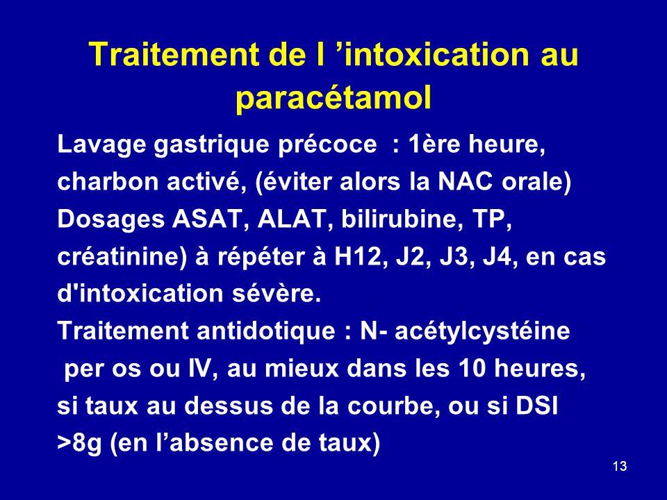 13 Traitement de l 'intoxication au paracétamol Lavage gastrique précoce : 1ère heure, charbon activé, (éviter alors la NAC orale) Dosages ASAT, ALAT,