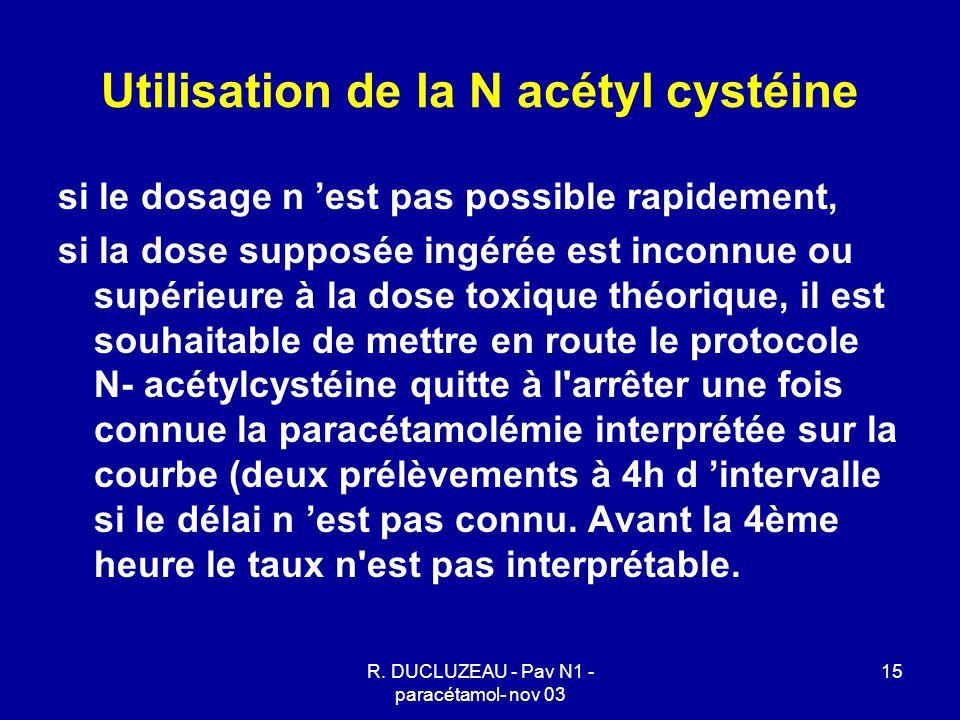 R. DUCLUZEAU - Pav N1 - paracétamol- nov 03 15 Utilisation de la N acétyl cystéine si le dosage n 'est pas possible rapidement, si la dose supposée in