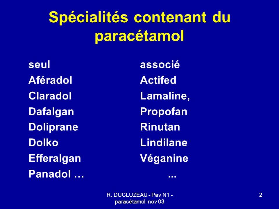 R. DUCLUZEAU - Pav N1 - paracétamol- nov 03 2 Spécialités contenant du paracétamol seulassocié AféradolActifed ClaradolLamaline, DafalganPropofan Doli