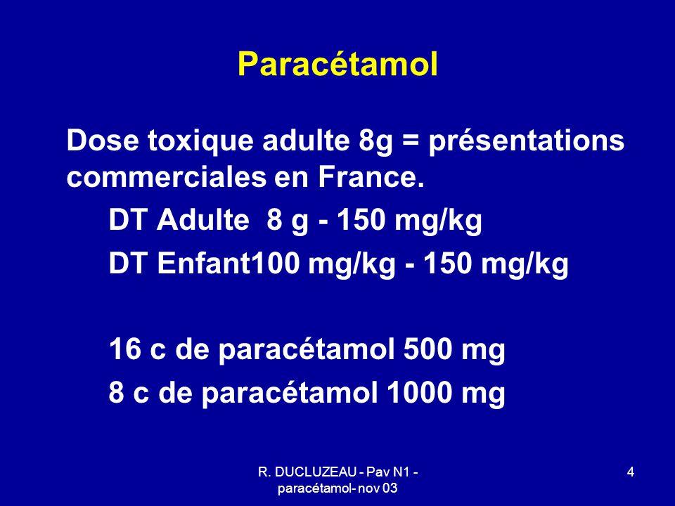 R. DUCLUZEAU - Pav N1 - paracétamol- nov 03 4 Paracétamol Dose toxique adulte 8g = présentations commerciales en France. DT Adulte 8 g - 150 mg/kg DT