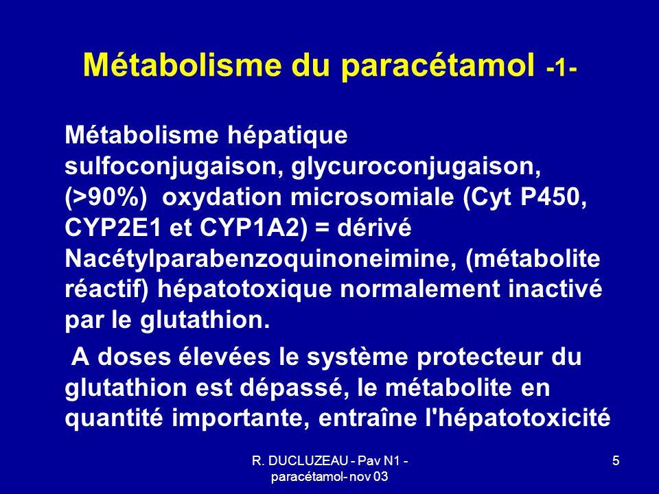 R. DUCLUZEAU - Pav N1 - paracétamol- nov 03 5 Métabolisme du paracétamol -1- Métabolisme hépatique sulfoconjugaison, glycuroconjugaison, (>90%) oxydat