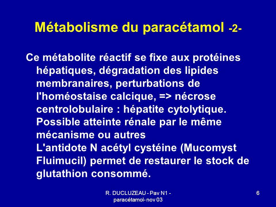 R. DUCLUZEAU - Pav N1 - paracétamol- nov 03 6 Métabolisme du paracétamol -2- Ce métabolite réactif se fixe aux protéines hépatiques, dégradation des l