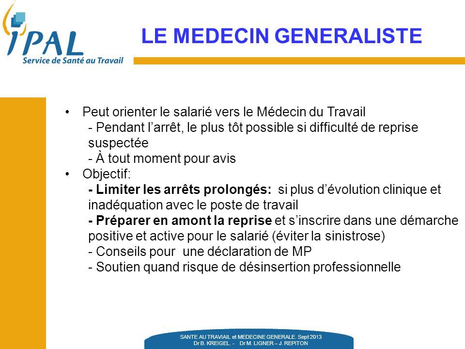 MEDECINE DU TRAVAIL. Réunion CRAMIF du 11 juin 2010 Docteur Michelle LIGNER Projet de service Peut orienter le salarié vers le Médecin du Travail - Pe