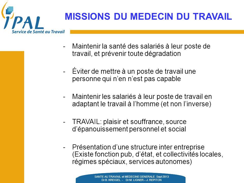 MEDECINE DU TRAVAIL. Réunion CRAMIF du 11 juin 2010 Docteur Michelle LIGNER Projet de service MISSIONS DU MEDECIN DU TRAVAIL -Maintenir la santé des s