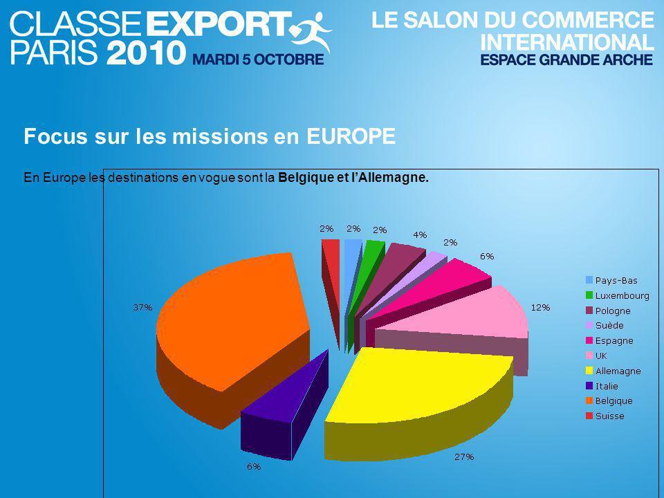 Focus sur les missions en EUROPE En Europe les destinations en vogue sont la Belgique et l'Allemagne.