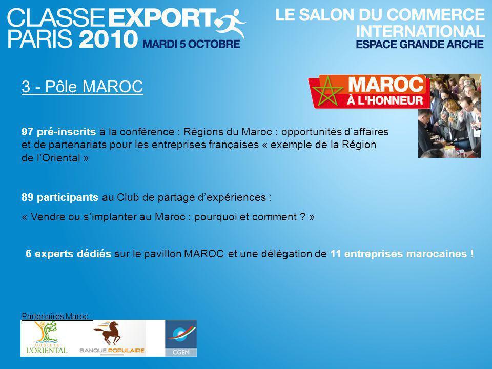 Partenaires Maroc : 97 pré-inscrits à la conférence : Régions du Maroc : opportunités d'affaires et de partenariats pour les entreprises françaises « exemple de la Région de l'Oriental » 89 participants au Club de partage d'expériences : « Vendre ou s'implanter au Maroc : pourquoi et comment .