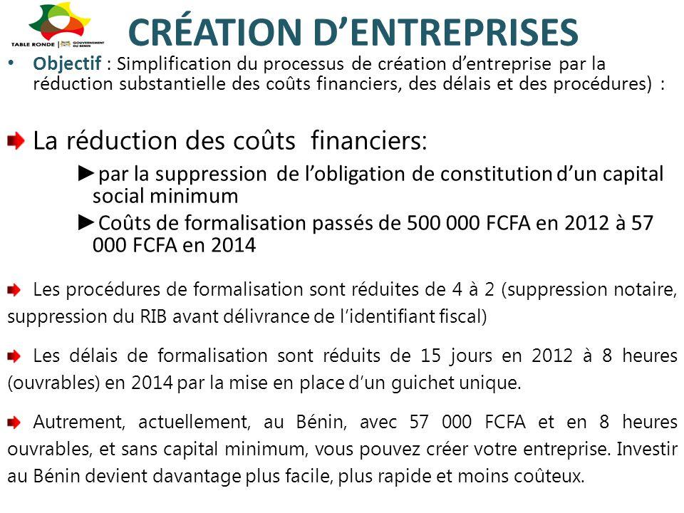 CRÉATION D'ENTREPRISES Objectif : Simplification du processus de création d'entreprise par la réduction substantielle des coûts financiers, des délais
