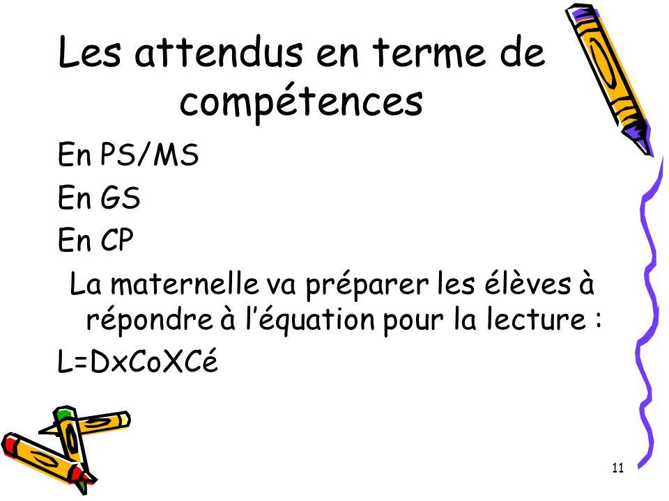 11 Les attendus en terme de compétences En PS/MS En GS En CP La maternelle va préparer les élèves à répondre à l'équation pour la lecture : L=DxCoXCé