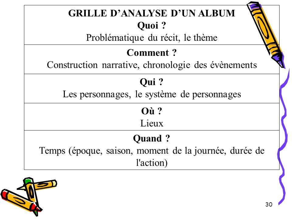 30 GRILLE D'ANALYSE D'UN ALBUM Quoi .Problématique du récit, le thème Comment .